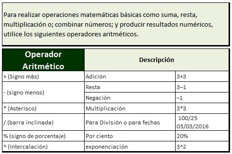 operador-aritmetico
