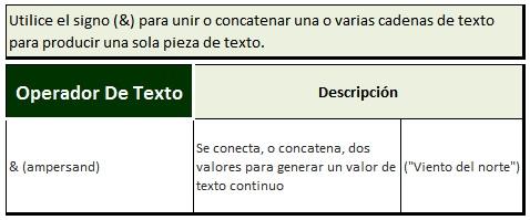 operador-texto