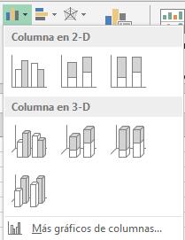 tipo-grafico-de-columna